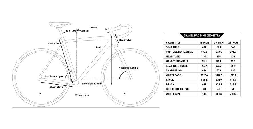 Gravel Pro Bike Geometry